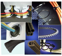 Equipment Protection Solutions